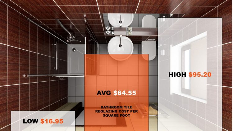 Bathroom Tile Reglazing Cost