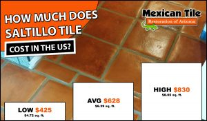 How Much Does Saltillo Tile Cost?