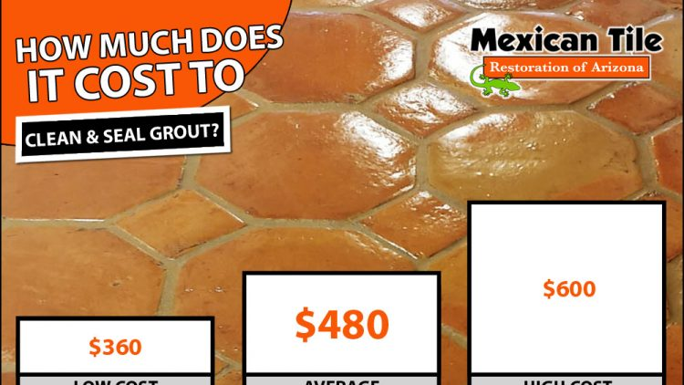 How Much Does it Cost to Clean and Seal Grout?